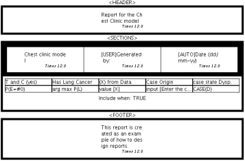 Figure 7: The report layout after adding data columns